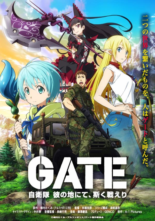 Capa Gate